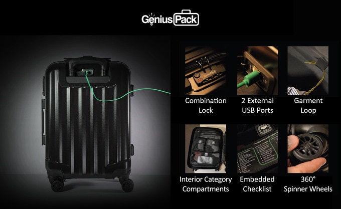 Genius Pack Supercharged: A Smarter Travel Bags