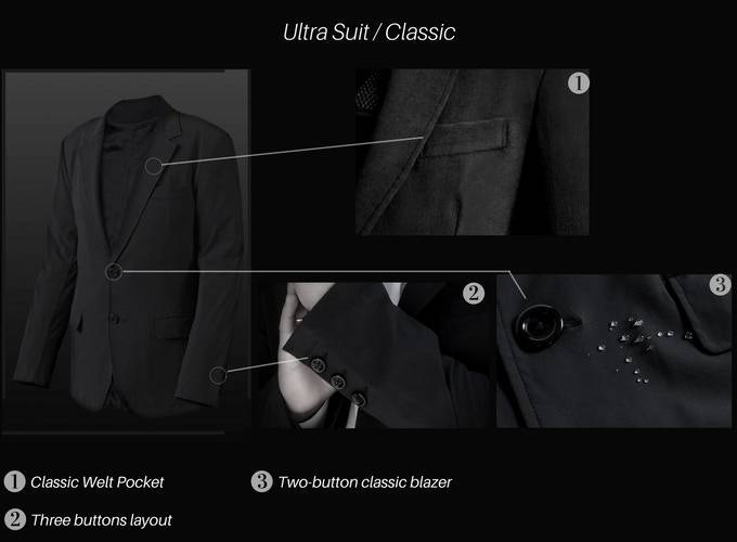 Ultra Suit-The Most Innovative & Eco-friendly Suit