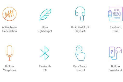Neavio ANC Power Bank Headphones features
