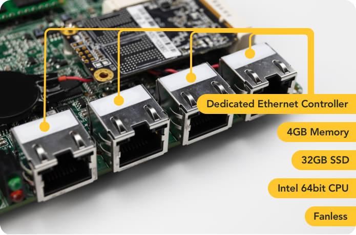 Firewalla Gold: Multi-Gigabit Cyber Security-GadgetAny